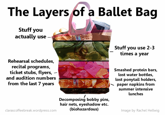 Layers of Ballet Bag 12