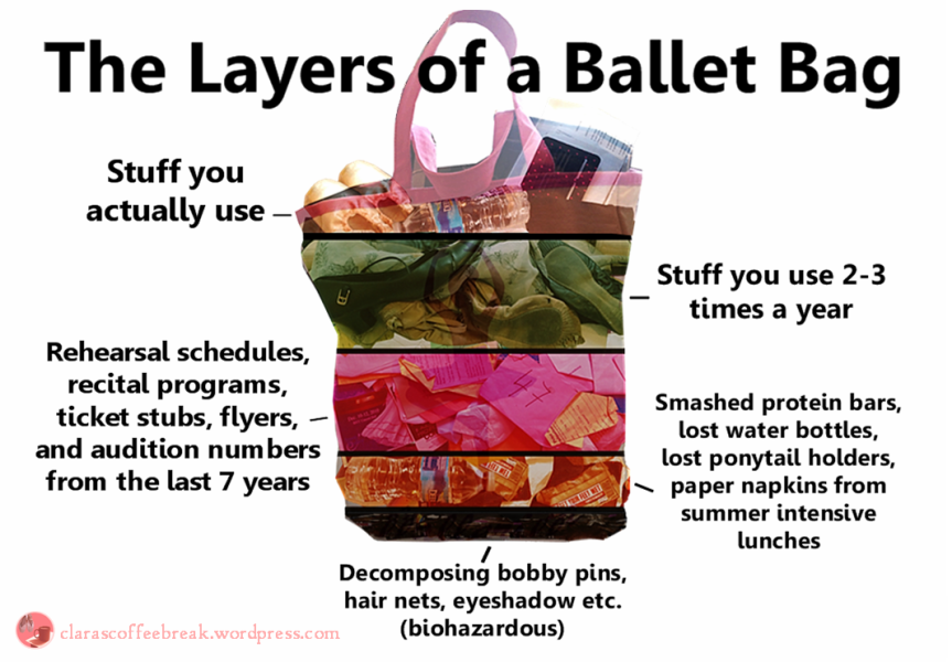 Layers of Ballet Bag Clara's Coffee Break Meme png